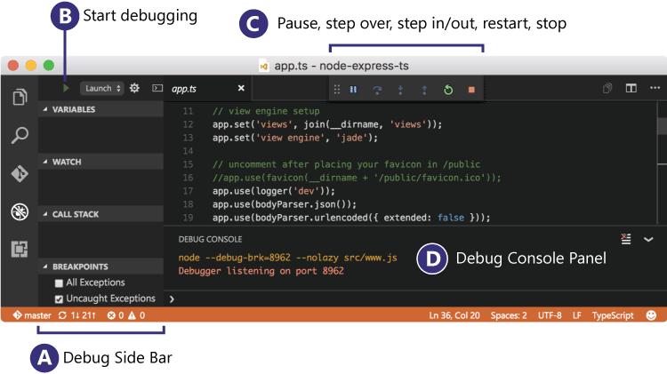 Debugging Node.js with Typescript